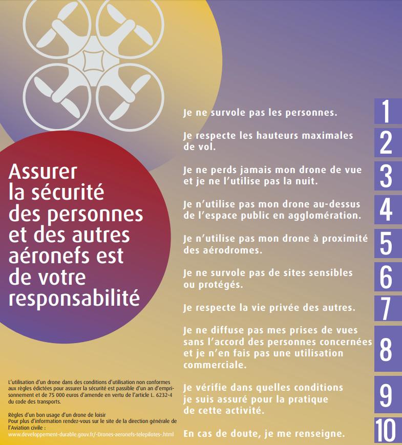 Les consignes pour voler avec son drone en France